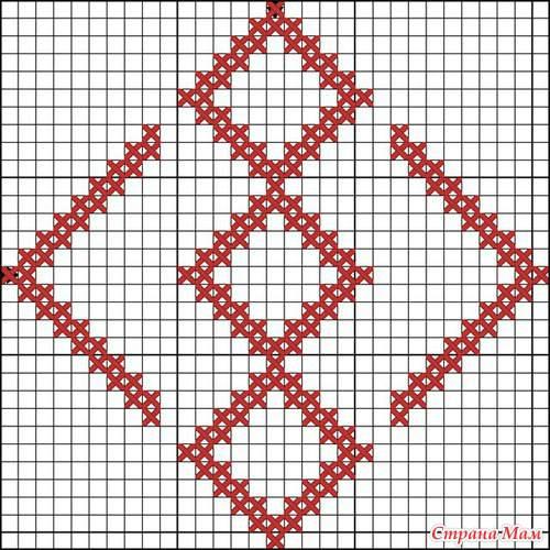славянский религиозный символ