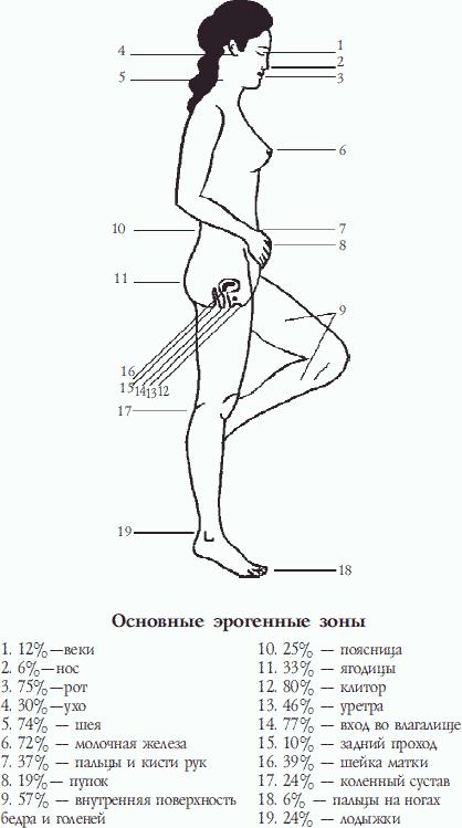 uslugi-intima-tomsk